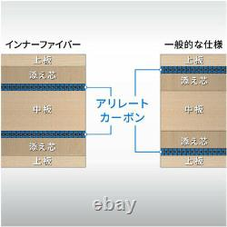 Papillon Harimoto Tomokazu Innerforce Alc Fl St An Blade Table Tennis Racket